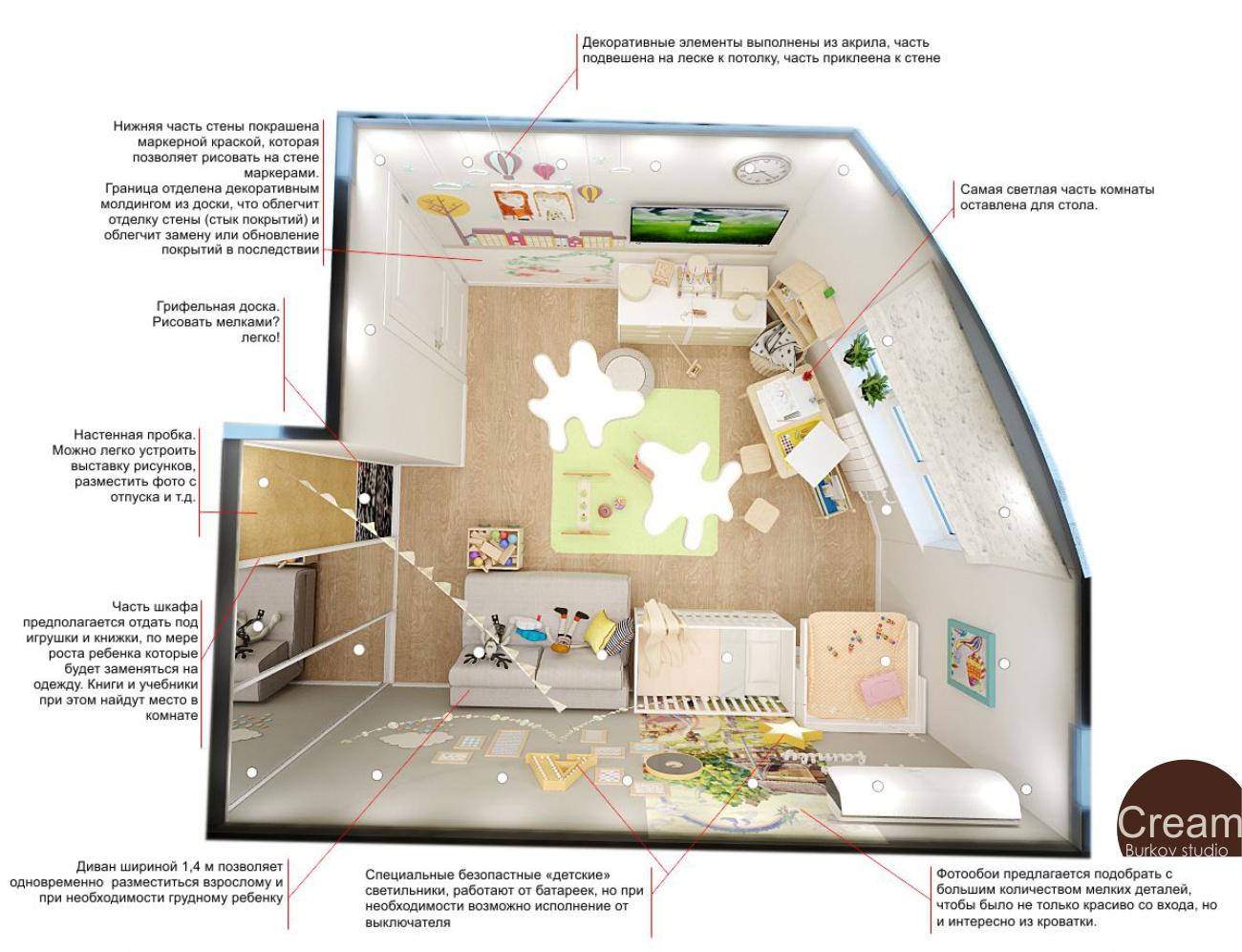дизайн проект интерьера детской